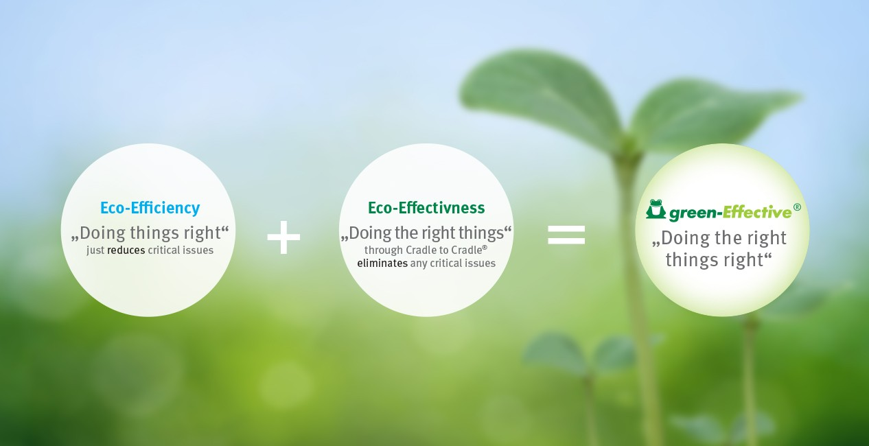 effective and efficient green professional products
